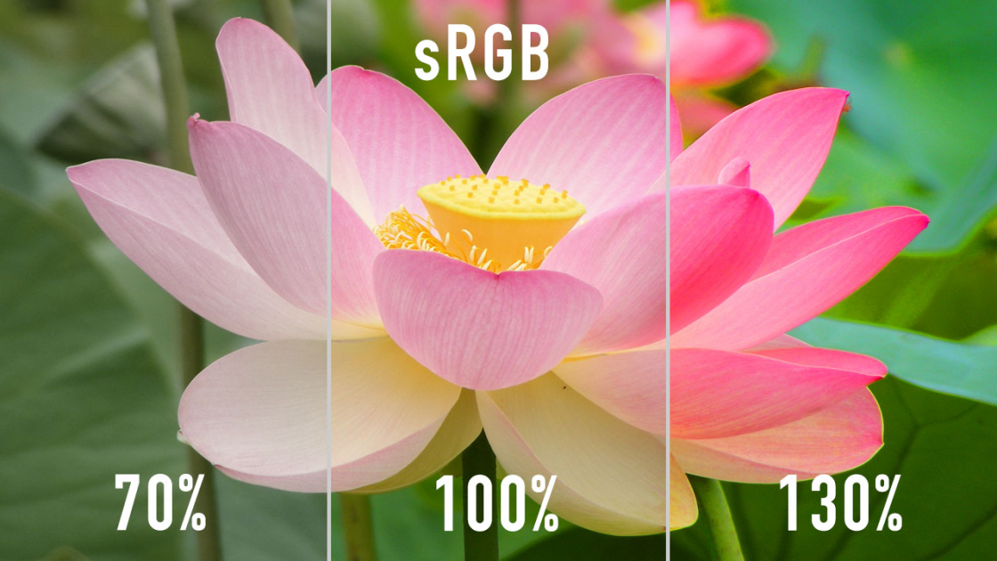 Разница между цветовыми охватами sRGB - 70%, 100% и 130%
