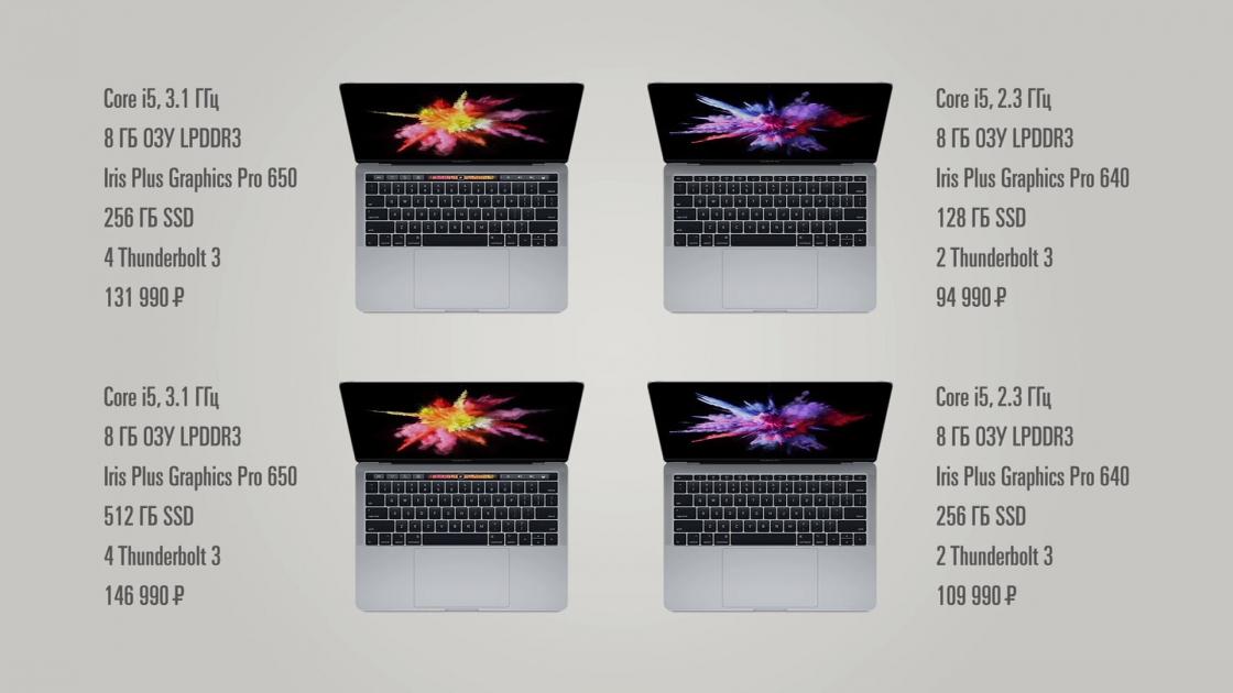 Обзор MacBook Pro 2017 - характеристики 13 дюймовых моделей