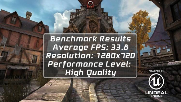 Результат тестирования Epic Citadel - Micromax Q398