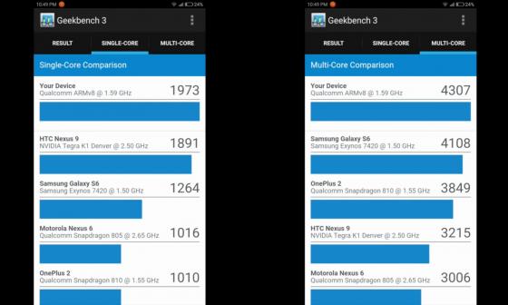 Обзор смартфона ZUK Z2 - тест производительности в Geekbench 3